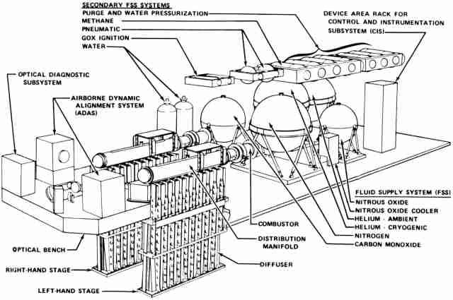 gas dynamic laser